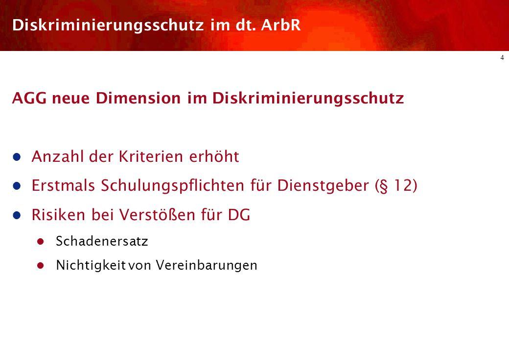 3 Diskriminierungsschutz im dt. ArbR Seit 18.08.2006: Allgemeines Gleichbehandlungsgesetz - AGG Antirassismus RL 2000/43/EG Rahmen RL 2000/78/EG Revid