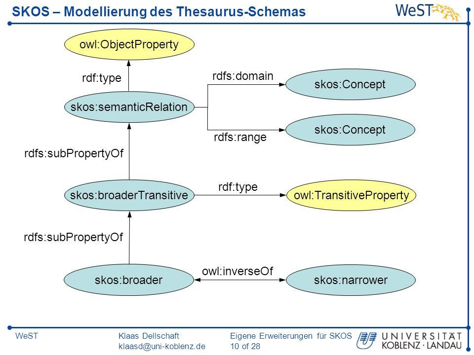 Klaas Dellschaft klaasd@uni-koblenz.de Eigene Erweiterungen für SKOS 10 of 28 WeST SKOS – Modellierung des Thesaurus-Schemas skos:semanticRelation owl