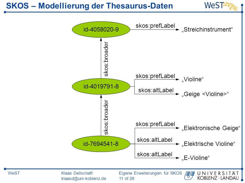 Klaas Dellschaft klaasd@uni-koblenz.de Eigene Erweiterungen für SKOS 11 of 28 WeST SKOS – Modellierung der Thesaurus-Daten id-4058020-9 Streichinstrum