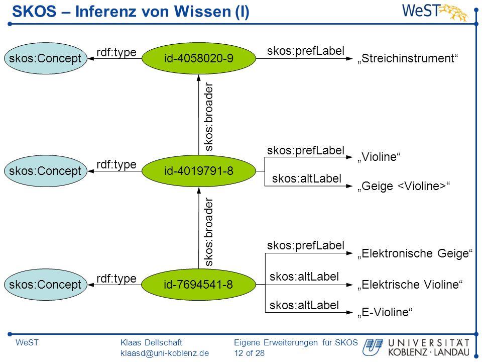Klaas Dellschaft klaasd@uni-koblenz.de Eigene Erweiterungen für SKOS 12 of 28 WeST SKOS – Inferenz von Wissen (I) id-4058020-9 Streichinstrument id-40