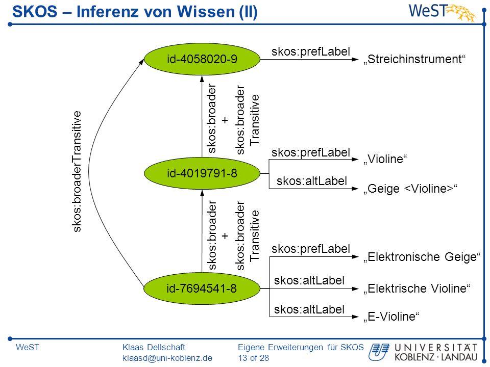 Klaas Dellschaft klaasd@uni-koblenz.de Eigene Erweiterungen für SKOS 13 of 28 WeST SKOS – Inferenz von Wissen (II) id-4058020-9 Streichinstrument id-4