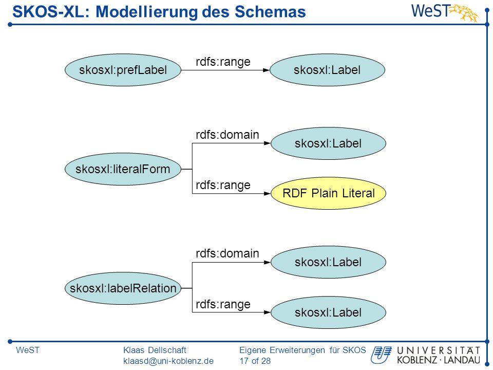 Klaas Dellschaft klaasd@uni-koblenz.de Eigene Erweiterungen für SKOS 17 of 28 WeST SKOS-XL: Modellierung des Schemas skosxl:Labelskosxl:prefLabel rdfs