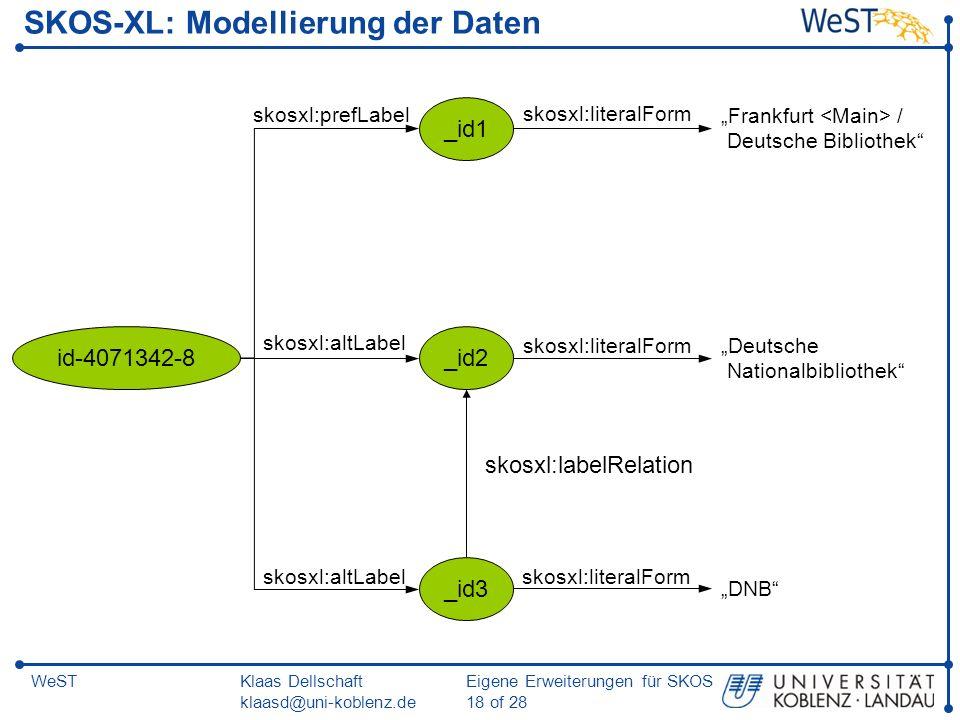 Klaas Dellschaft klaasd@uni-koblenz.de Eigene Erweiterungen für SKOS 18 of 28 WeST SKOS-XL: Modellierung der Daten id-4071342-8 Frankfurt / Deutsche B