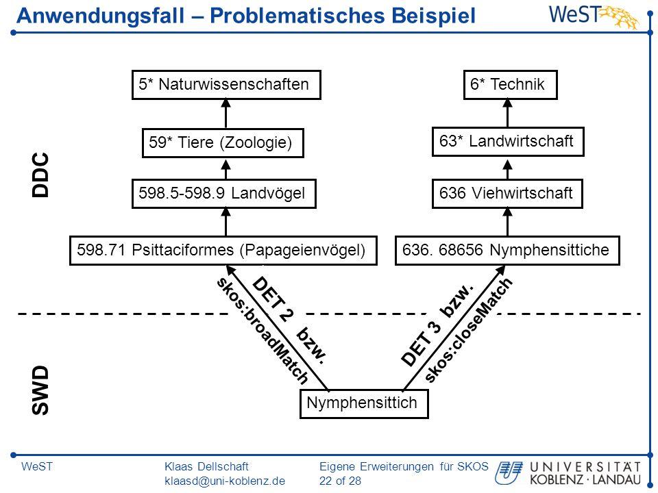 Klaas Dellschaft klaasd@uni-koblenz.de Eigene Erweiterungen für SKOS 22 of 28 WeST Anwendungsfall – Problematisches Beispiel SWD DDC 5* Naturwissensch