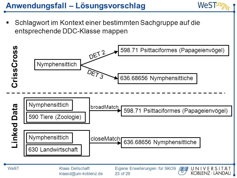 Klaas Dellschaft klaasd@uni-koblenz.de Eigene Erweiterungen für SKOS 23 of 28 WeST Anwendungsfall – Lösungsvorschlag Schlagwort im Kontext einer besti