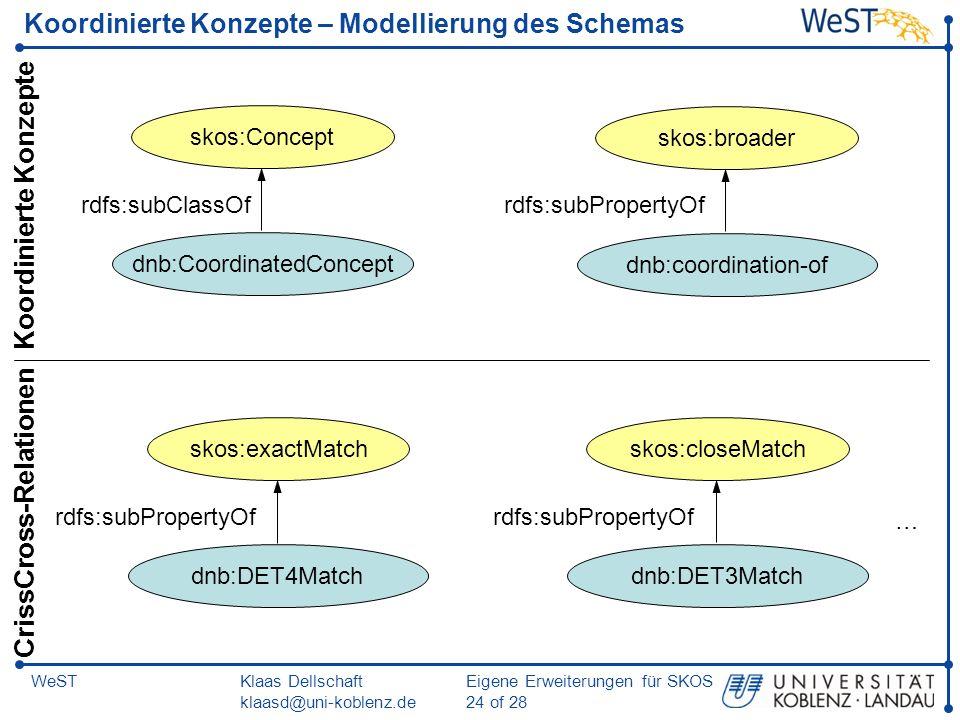 Klaas Dellschaft klaasd@uni-koblenz.de Eigene Erweiterungen für SKOS 24 of 28 WeST Koordinierte Konzepte – Modellierung des Schemas dnb:DET4Match skos