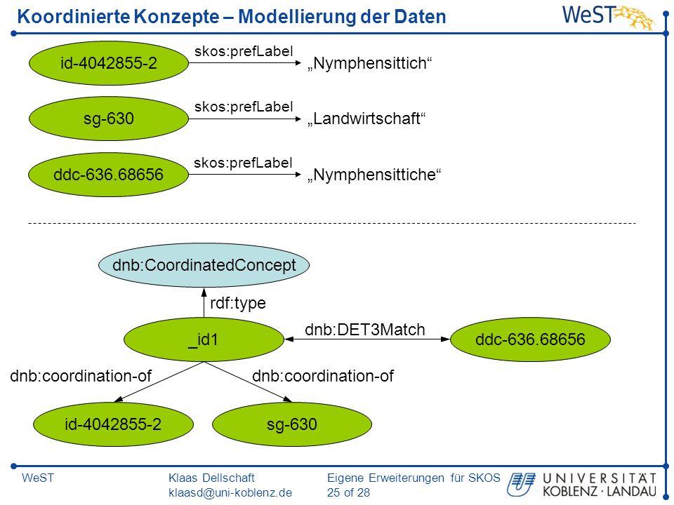 Klaas Dellschaft klaasd@uni-koblenz.de Eigene Erweiterungen für SKOS 25 of 28 WeST Koordinierte Konzepte – Modellierung der Daten id-4042855-2 Nymphen