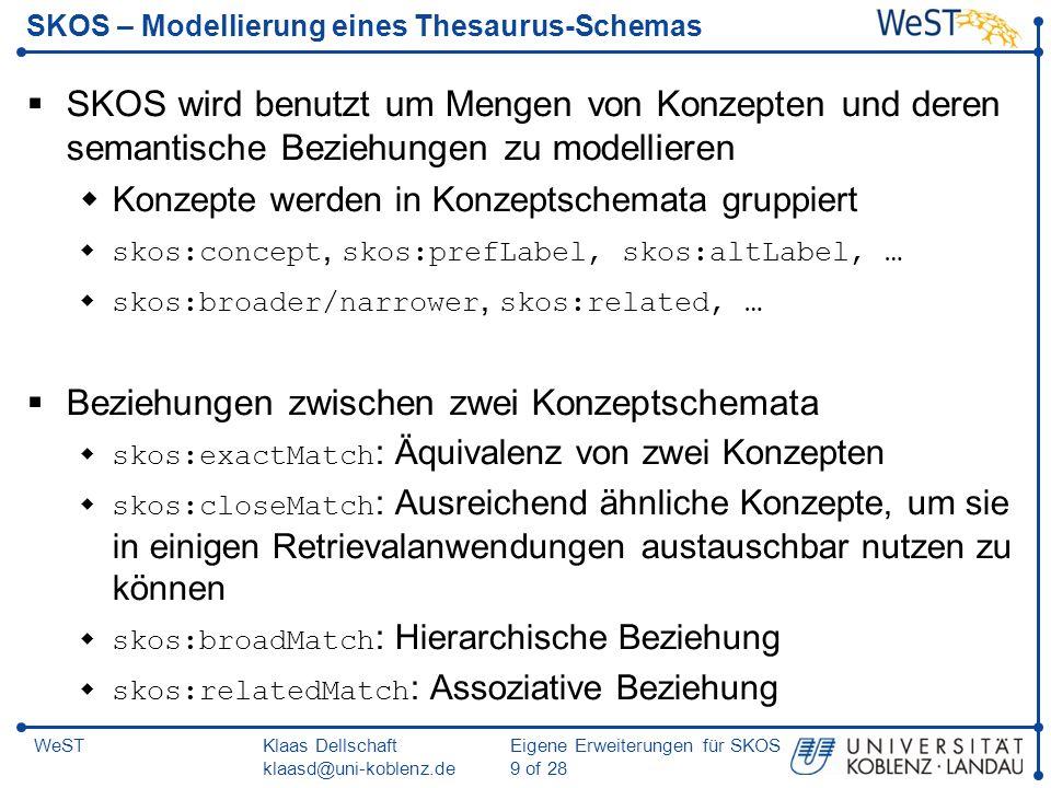 Klaas Dellschaft klaasd@uni-koblenz.de Eigene Erweiterungen für SKOS 10 of 28 WeST SKOS – Modellierung des Thesaurus-Schemas skos:semanticRelation owl:ObjectProperty rdf:type skos:Concept rdfs:domain rdfs:range skos:broaderTransitive skos:broader rdfs:subPropertyOf owl:TransitiveProperty rdf:type skos:narrower owl:inverseOf