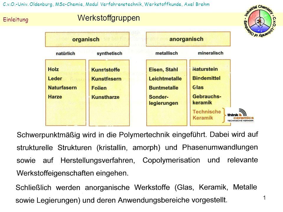 1 C.v.O.-Univ. Oldenburg, MSc-Chemie, Modul Verfahrenstechnik, Werkstoffkunde, Axel Brehm Werkstoffgruppen Einleitung