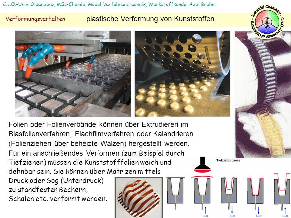 18 C.v.O.-Univ. Oldenburg, MSc-Chemie, Modul Verfahrenstechnik, Werkstoffkunde, Axel Brehm Verformungsverhalten Folien oder Folienverbände können über