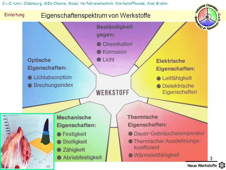 3 C.v.O.-Univ. Oldenburg, MSc-Chemie, Modul Verfahrenstechnik, Werkstoffkunde, Axel Brehm Einleitung Eigenschaftenspektrum von Werkstoffe