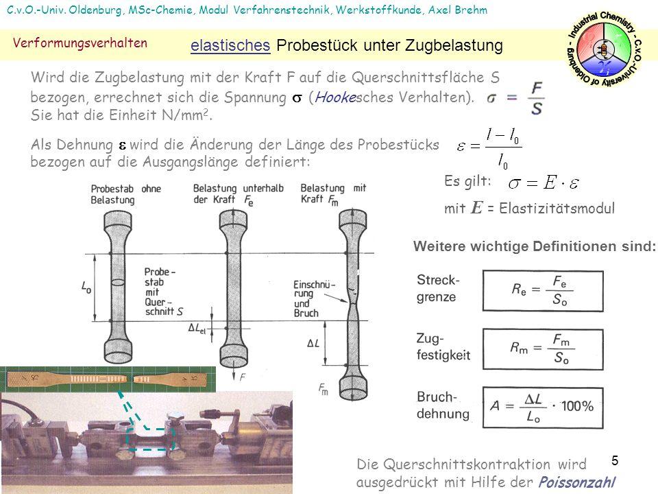 5 Wird die Zugbelastung mit der Kraft F auf die Querschnittsfläche S bezogen, errechnet sich die Spannung (Hookesches Verhalten). Sie hat die Einheit