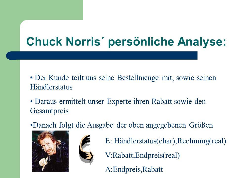 Chuck Norris´ persönliches Struktogramm: E: Rechnung, Händlerstatus Falls Händlerstatus= K,k rab:=geld *0.05; E,e rab:=geld *0.10; G,g rab:=geld *0.15; else writeln(falsche Eingabe); Geld:=geld-rab; A: writeln(Sie bezahlen,geld:6:2,Euro); writeln(Sie sparen,rab:6:2;Euro);