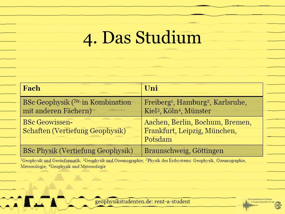4.Das Studium geophysikstudenten.de: rent-a-student FachUni BSc Geophysik ( Nr.