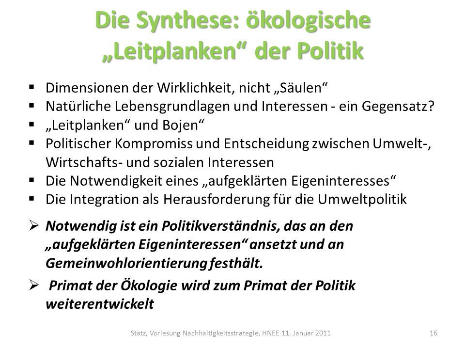 Die Synthese: ökologische Leitplanken der Politik Dimensionen der Wirklichkeit, nicht Säulen Natürliche Lebensgrundlagen und Interessen - ein Gegensat