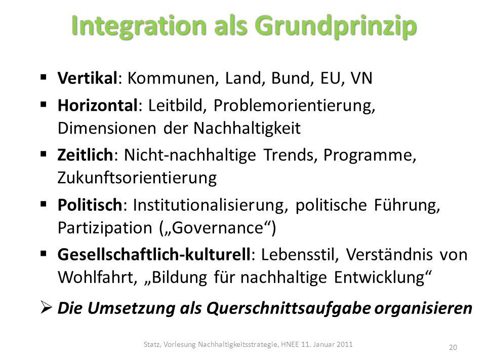 Integration als Grundprinzip Vertikal: Kommunen, Land, Bund, EU, VN Horizontal: Leitbild, Problemorientierung, Dimensionen der Nachhaltigkeit Zeitlich