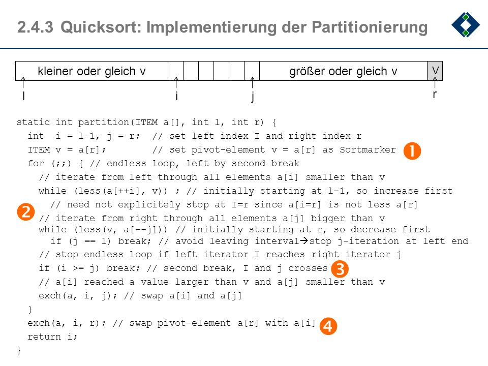 2.4.3Quicksort: Implementierung der Partitionierung static int partition(ITEM a[], int l, int r) { int i = l-1, j = r; // set left index I and right i