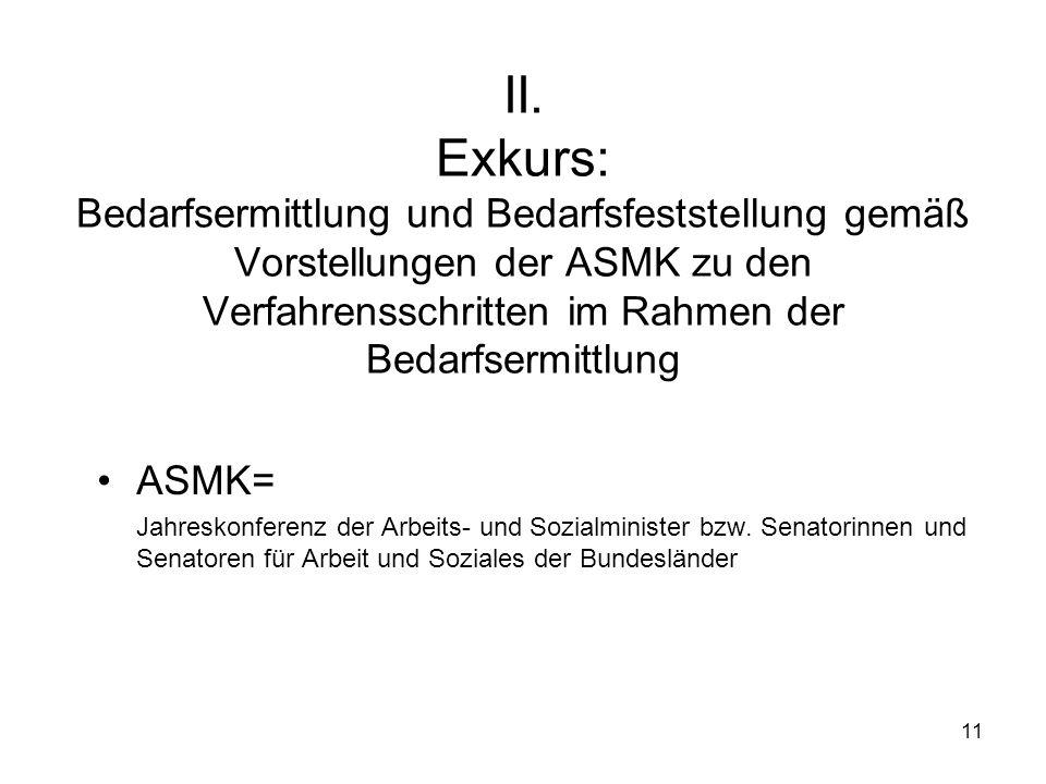 11 II. Exkurs: Bedarfsermittlung und Bedarfsfeststellung gemäß Vorstellungen der ASMK zu den Verfahrensschritten im Rahmen der Bedarfsermittlung ASMK=