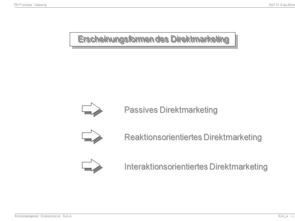 FH-Wiesbaden / Marketing Prof. Dr. Klaus Brüne Produktmanagement / Kommunikation Kurs A Kurs_A / 11 Erscheinungsformen des Direktmarketing Passives Di