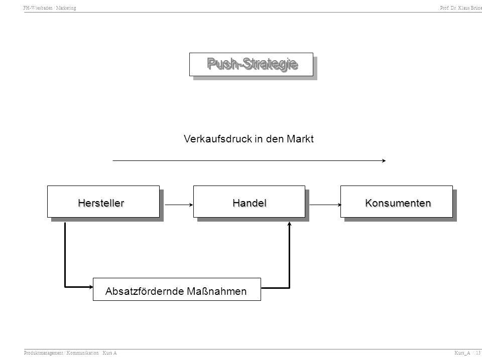 FH-Wiesbaden / Marketing Prof. Dr. Klaus Brüne Produktmanagement / Kommunikation Kurs A Kurs_A / 13 Verkaufsdruck in den Markt HerstellerHandelKonsume