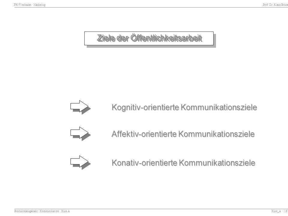 FH-Wiesbaden / Marketing Prof. Dr. Klaus Brüne Produktmanagement / Kommunikation Kurs A Kurs_A / 16 Ziele der Öffentlichkeitsarbeit Kognitiv-orientier