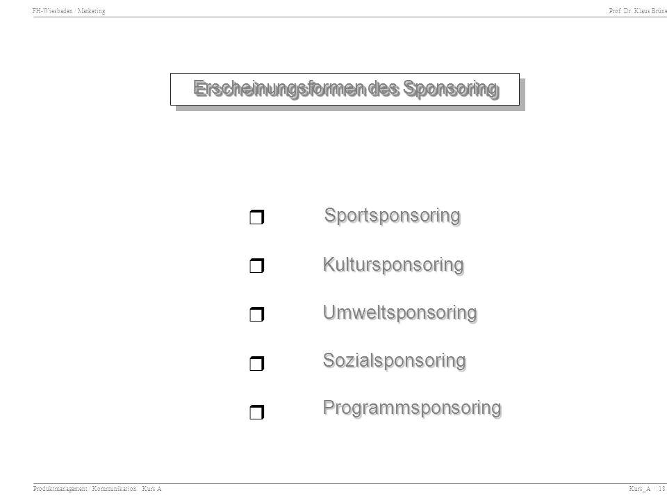 FH-Wiesbaden / Marketing Prof. Dr. Klaus Brüne Produktmanagement / Kommunikation Kurs A Kurs_A / 18 Sportsponsoring Kultursponsoring Kultursponsoring