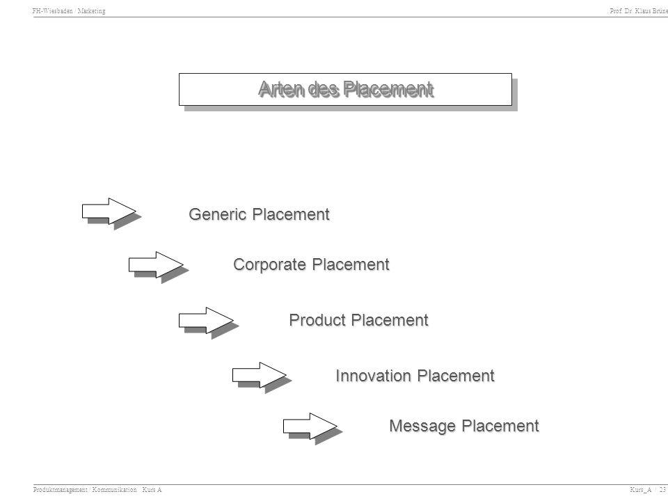 FH-Wiesbaden / Marketing Prof. Dr. Klaus Brüne Produktmanagement / Kommunikation Kurs A Kurs_A / 23 Arten des Placement Generic Placement Corporate Pl