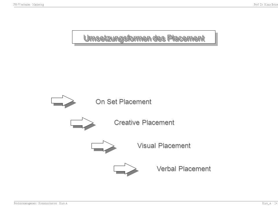 FH-Wiesbaden / Marketing Prof. Dr. Klaus Brüne Produktmanagement / Kommunikation Kurs A Kurs_A / 24 Umsetzungsformen des Placement On Set Placement Cr