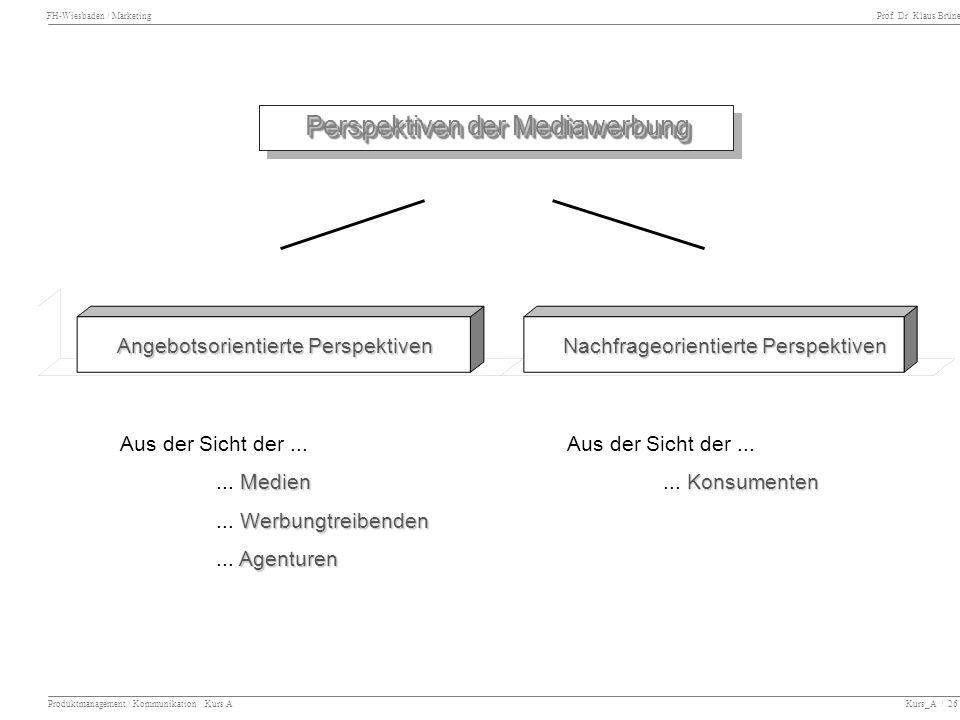 FH-Wiesbaden / Marketing Prof. Dr. Klaus Brüne Produktmanagement / Kommunikation Kurs A Kurs_A / 26 Perspektiven der Mediawerbung Angebotsorientierte