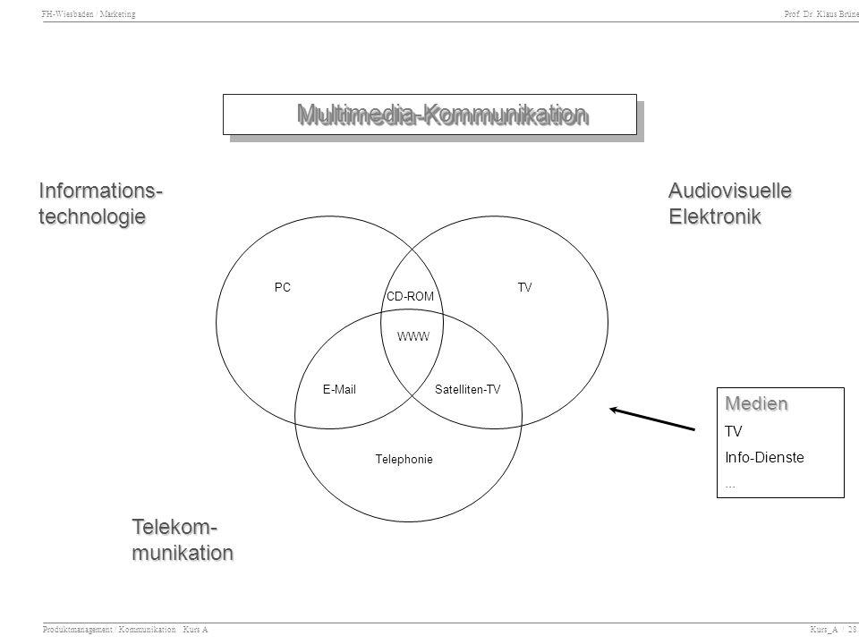 FH-Wiesbaden / Marketing Prof. Dr. Klaus Brüne Produktmanagement / Kommunikation Kurs A Kurs_A / 28 Multimedia-KommunikationMultimedia-Kommunikation A