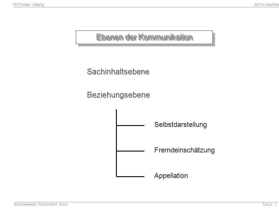 FH-Wiesbaden / Marketing Prof. Dr. Klaus Brüne Produktmanagement / Kommunikation Kurs A Kurs_A / 3 Ebenen der Kommunikation Ebenen der Kommunikation S