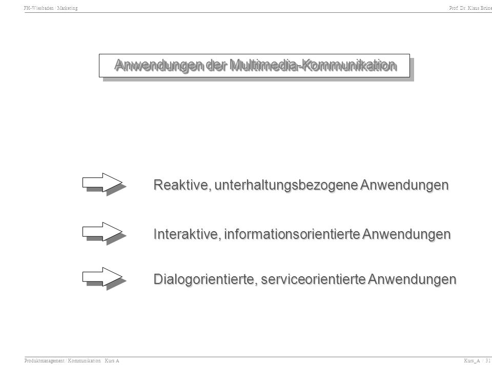 FH-Wiesbaden / Marketing Prof. Dr. Klaus Brüne Produktmanagement / Kommunikation Kurs A Kurs_A / 31 Anwendungen der Multimedia-Kommunikation Reaktive,