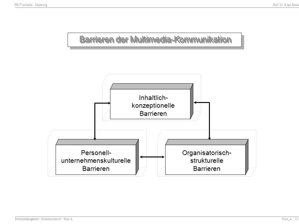 FH-Wiesbaden / Marketing Prof. Dr. Klaus Brüne Produktmanagement / Kommunikation Kurs A Kurs_A / 32 Barrieren der Multimedia-Kommunikation Inhaltlich-