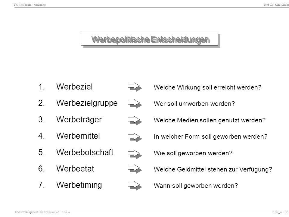 FH-Wiesbaden / Marketing Prof. Dr. Klaus Brüne Produktmanagement / Kommunikation Kurs A Kurs_A / 35 Werbepolitische Entscheidungen 1.Werbeziel Welche