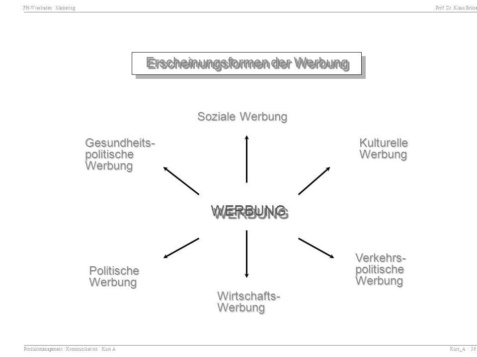 FH-Wiesbaden / Marketing Prof. Dr. Klaus Brüne Produktmanagement / Kommunikation Kurs A Kurs_A / 36 Erscheinungsformen der Werbung WERBUNGWERBUNG Kult