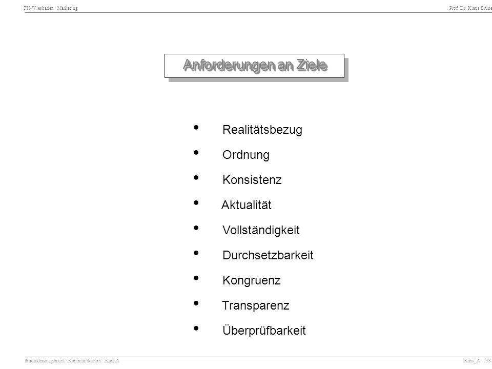 FH-Wiesbaden / Marketing Prof. Dr. Klaus Brüne Produktmanagement / Kommunikation Kurs A Kurs_A / 38 Anforderungen an Ziele Realitätsbezug Ordnung Kons