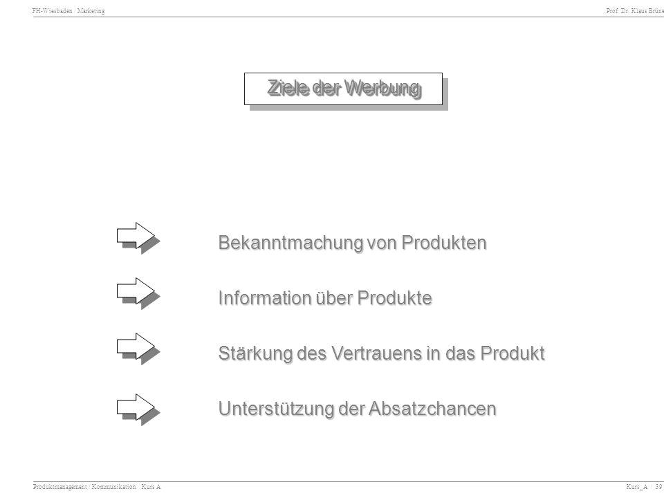 FH-Wiesbaden / Marketing Prof. Dr. Klaus Brüne Produktmanagement / Kommunikation Kurs A Kurs_A / 39 Ziele der Werbung Stärkung des Vertrauens in das P