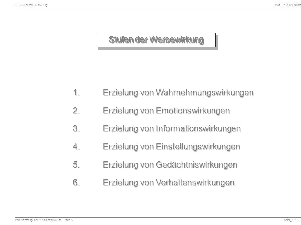 FH-Wiesbaden / Marketing Prof. Dr. Klaus Brüne Produktmanagement / Kommunikation Kurs A Kurs_A / 40 Stufen der Werbewirkung 1.Erzielung von Wahrnehmun