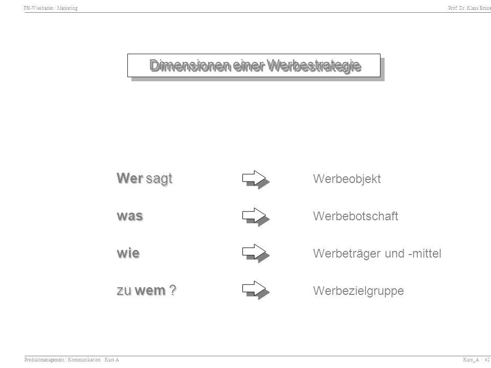 FH-Wiesbaden / Marketing Prof. Dr. Klaus Brüne Produktmanagement / Kommunikation Kurs A Kurs_A / 42 Dimensionen einer Werbestrategie Wer sagt Wer sagt