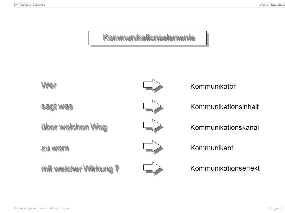 FH-Wiesbaden / Marketing Prof. Dr. Klaus Brüne Produktmanagement / Kommunikation Kurs A Kurs_A / 5 Kommunikationselemente Kommunikationselemente Kommu