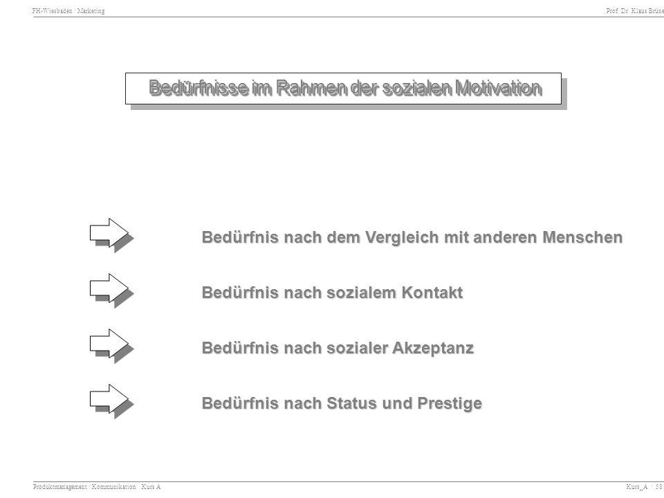 FH-Wiesbaden / Marketing Prof. Dr. Klaus Brüne Produktmanagement / Kommunikation Kurs A Kurs_A / 58 Bedürfnisse im Rahmen der sozialen Motivation Bedü