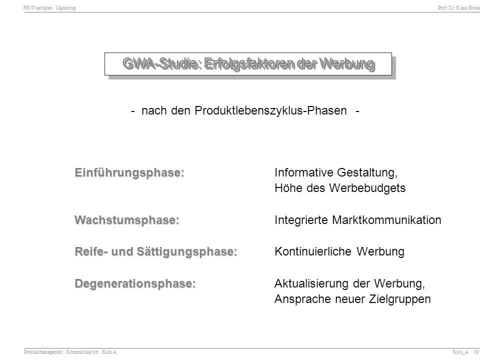 FH-Wiesbaden / Marketing Prof. Dr. Klaus Brüne Produktmanagement / Kommunikation Kurs A Kurs_A / 59 GWA-Studie: Erfolgsfaktoren der Werbung Einführung