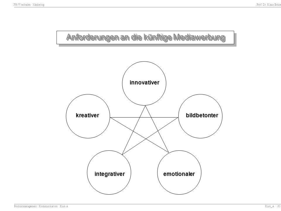 FH-Wiesbaden / Marketing Prof. Dr. Klaus Brüne Produktmanagement / Kommunikation Kurs A Kurs_A / 60 Anforderungen an die künftige Mediawerbung innovat