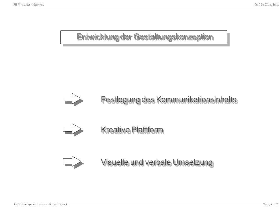 FH-Wiesbaden / Marketing Prof. Dr. Klaus Brüne Produktmanagement / Kommunikation Kurs A Kurs_A / 72 Entwicklung der Gestaltungskonzeption Festlegung d