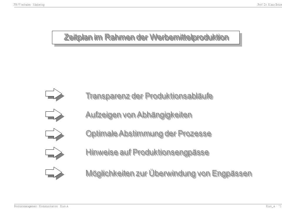 FH-Wiesbaden / Marketing Prof. Dr. Klaus Brüne Produktmanagement / Kommunikation Kurs A Kurs_A / 75 Zeitplan im Rahmen der Werbemittelproduktion Trans