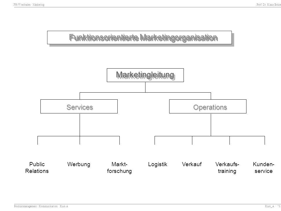FH-Wiesbaden / Marketing Prof. Dr. Klaus Brüne Produktmanagement / Kommunikation Kurs A Kurs_A / 78 Funktionsorientierte Marketingorganisation Marketi