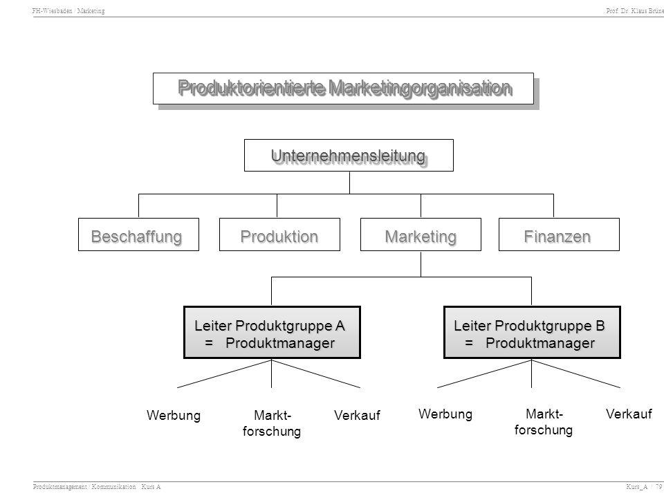 FH-Wiesbaden / Marketing Prof. Dr. Klaus Brüne Produktmanagement / Kommunikation Kurs A Kurs_A / 79 Produktorientierte Marketingorganisation Unternehm