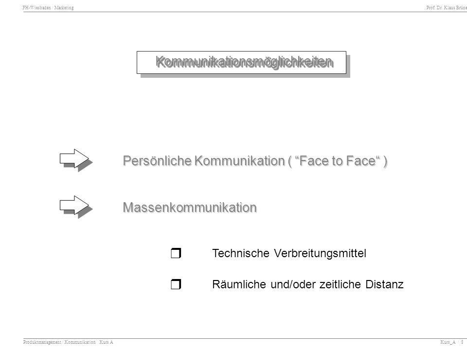 FH-Wiesbaden / Marketing Prof. Dr. Klaus Brüne Produktmanagement / Kommunikation Kurs A Kurs_A / 8 Kommunikationsmöglichkeiten Kommunikationsmöglichke