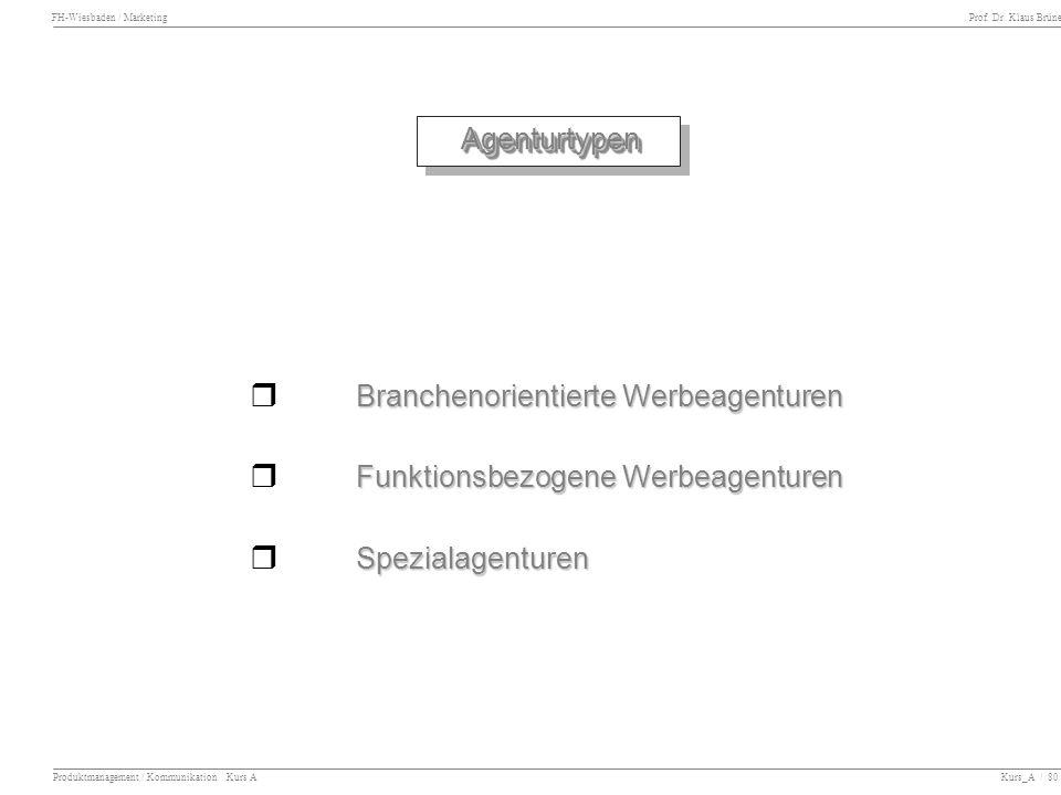 FH-Wiesbaden / Marketing Prof. Dr. Klaus Brüne Produktmanagement / Kommunikation Kurs A Kurs_A / 80 AgenturtypenAgenturtypen Branchenorientierte Werbe