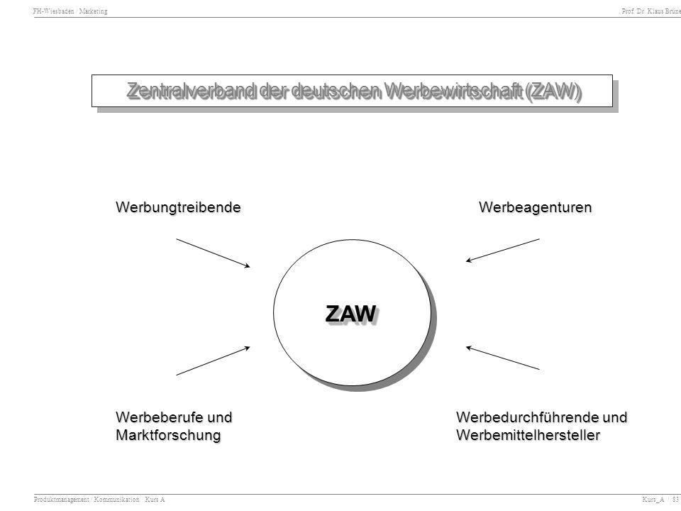 FH-Wiesbaden / Marketing Prof. Dr. Klaus Brüne Produktmanagement / Kommunikation Kurs A Kurs_A / 83 Zentralverband der deutschen Werbewirtschaft (ZAW)
